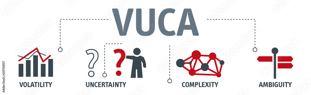 Fototapety, obrazy: Banner with the words volatility, uncertainty, complexity and ambiguity - VUCA