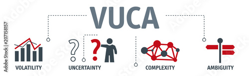Banner with the words volatility, uncertainty, complexity and ambiguity - VUCA