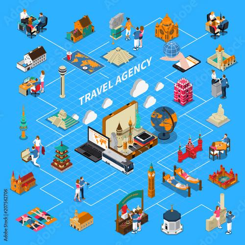 Fototapeta Travel Agency Isometric Flowchart