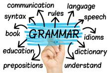 Grammar Word Cloud Tag Cloud I...