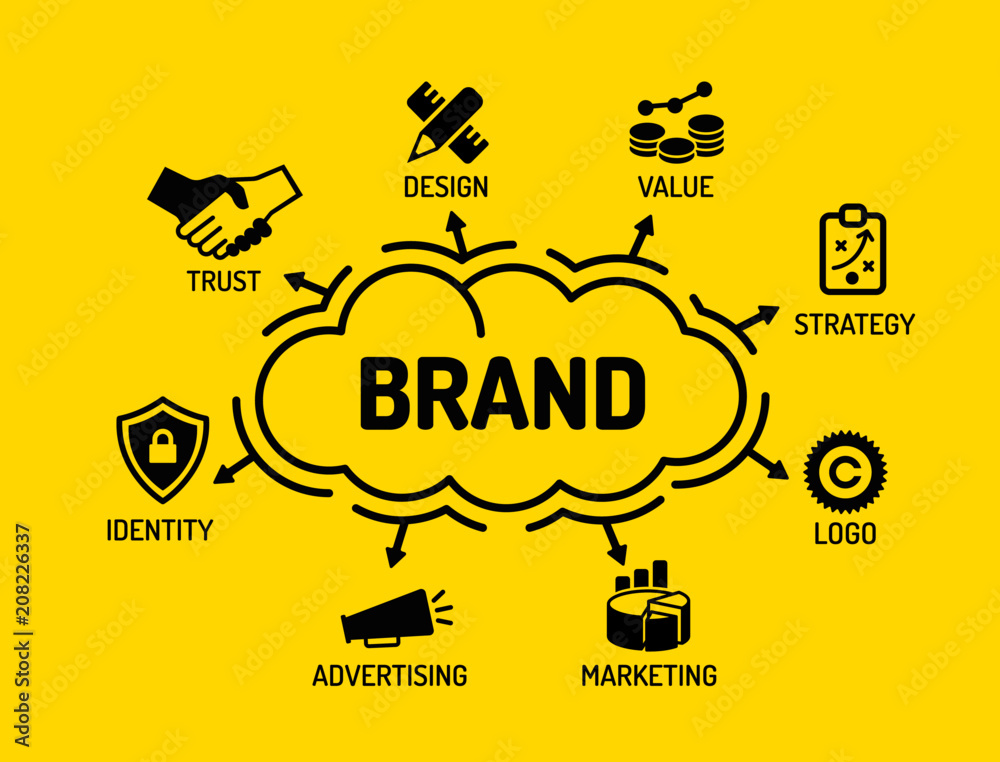 Fototapeta Brand. Chart with keywords and icons on yellow background