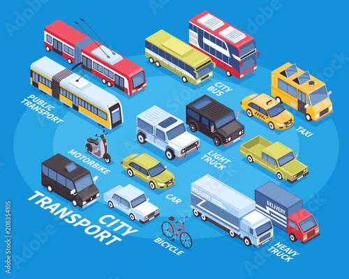 Photo  Isometric Transport Infographics