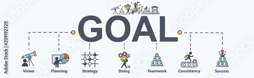 Goal banner web icon set, vision, planning, target, Strategy, doing, teamwork, consistency for success. minimal vector infographic concept.