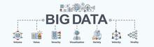 Big Data Banner Web Icon Flat Design, Volume, Value, Veracity, Visualization, Variety, Velocity And Virality. Minimal Vector Infographic.