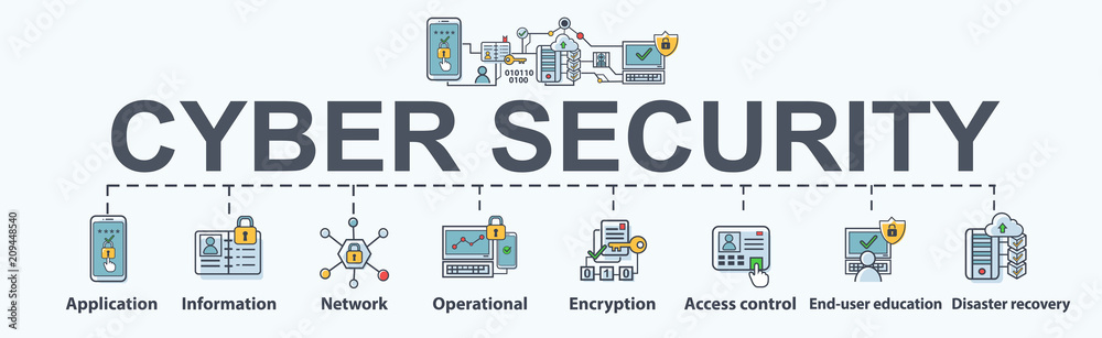 Fototapeta Cyber security banner web icon flat design, application, disaster recovery, Encryption, operational, Minimal vector infographic.