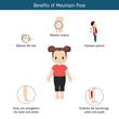 Infographics of yoga pose