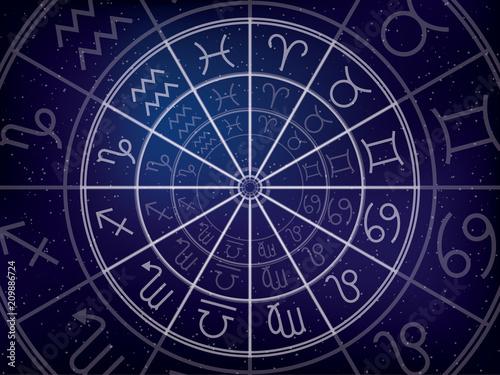Zodiac signs background  Astrological round calendar