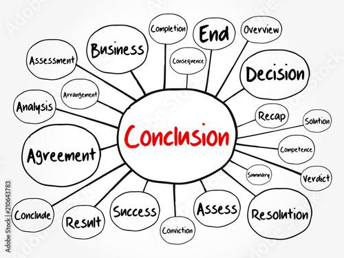 Conclusion mind map flowchart, business concept for