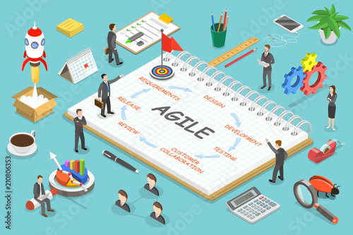 Photo Flat isometric vector concept of agile methodology, software product development