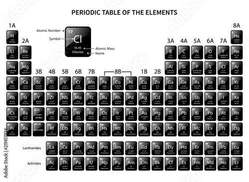 Fotografie, Obraz Periodic Table of the Elements