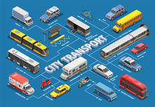 Isometric Urban Transport Flow...