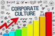 Leinwanddruck Bild - Corporate Culture