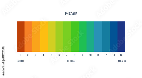 Photo Color scale palette for chemist for laboratory analysis