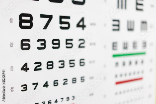 Fotografía  test of sight on different numbers on a white background.