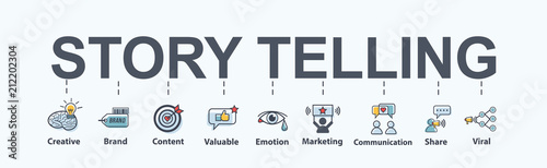 Fotografiet Story telling banner web icon for business and marketing, brand, content, share, Emotion, valuable and viral