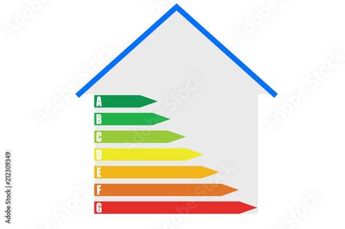 Fotografía  Eficiencia energética sobre blanco.