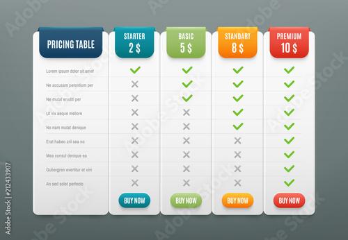 Fotografía  Comparison pricing list
