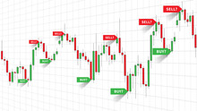 Forex Trade Signals Vector Ill...