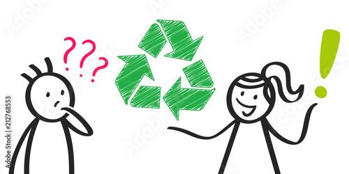 Recycling Logo Verpackung Strichmännchen Frau Erklärt Fragendem