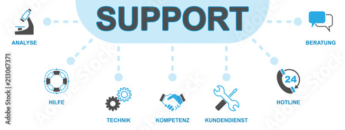 Cuadros en Lienzo Support - Banner (Icons)