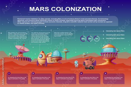 Photographie Vector Mars colonization cartoon poster
