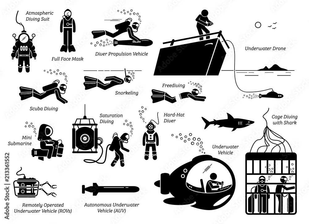 Fototapeta Types of diving modes an equipments. Illustration depicts the many types of diving suits, tools, methods, vehicles, and technology for a underwater diver.