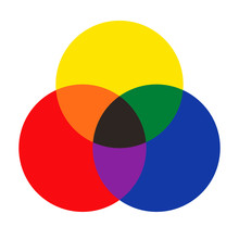 RYB Color Blending (red, Yellow, Blue; This Color System Is Used By Artists). Primary And Secondary Colors. Complementary Colors Are Opposite Each Other. EPS8 Vector.