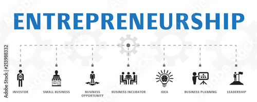 horizontal Entrepreneurship banner concept template with simple icons. Contains such icons as Investor, Small business, Business opportunity and more