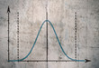 canvas print picture - Famous Gauss curve