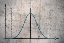 Famous Gauss Curve