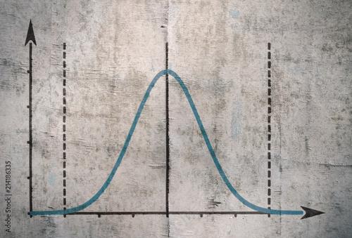 Fototapeta Famous Gauss curve obraz