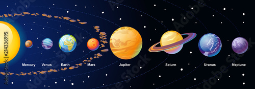 Fototapeta Solar system cartoon illustration with colorful planets and asteroid belt on navy blue gradient background. Vector illustration. obraz