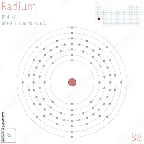 Large and colorful infographic on the element of Radium. Wallpaper Mural