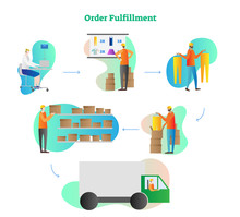 Order Fulfillment Vector Illustration. Full Cycle Process From Order, Check, Gathering, Collection To Delivery. Online Buy And Delivery Business With Box Shipping.