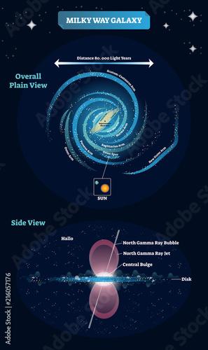 Fotografia Milky way galaxy vector illustration