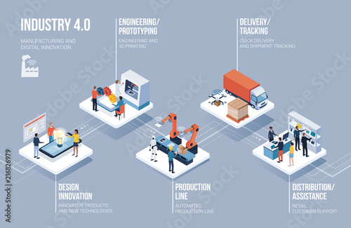 Industry 4.0, automation and innovation infographic Fototapete
