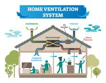 Home Ventilation System Vector...