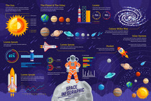 High Detail Space Infographic ...