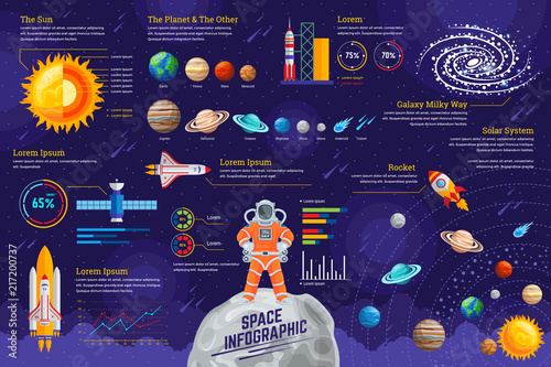 Photo High Detail Space Infographic Chart Composition Poster Illustration