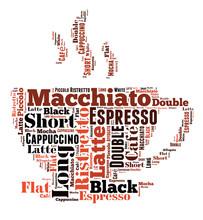 Coffee Drinks Words Cloud Coll...