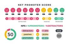 Net Promoter Score Nps Marketi...