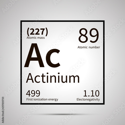 Photo Actinium chemical element with first ionization energy, atomic mass and electron