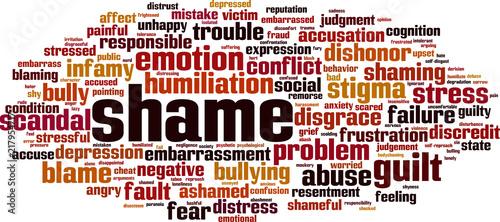 Cuadros en Lienzo Shame word cloud