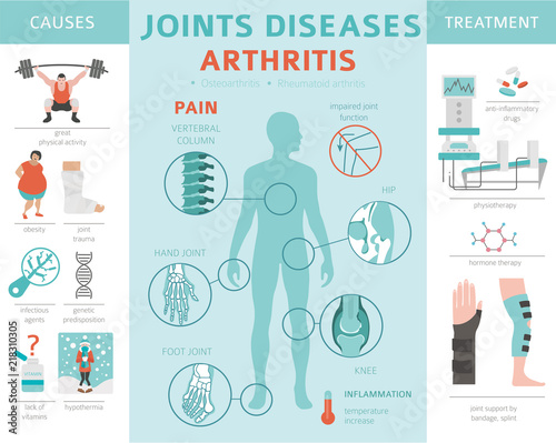 Joints diseases Wallpaper Mural