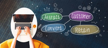 Customer Acquisition Theme Wit...