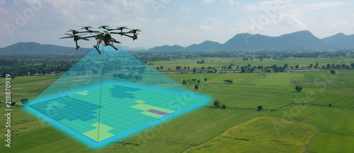 Photo drone for agriculture, drone use for various fields like research analysis, safe