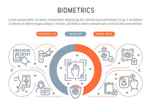 Linear Banner Of Biometrics.