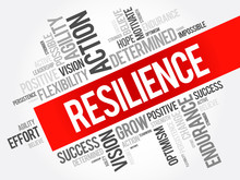 Resilience Word Cloud Collage,...