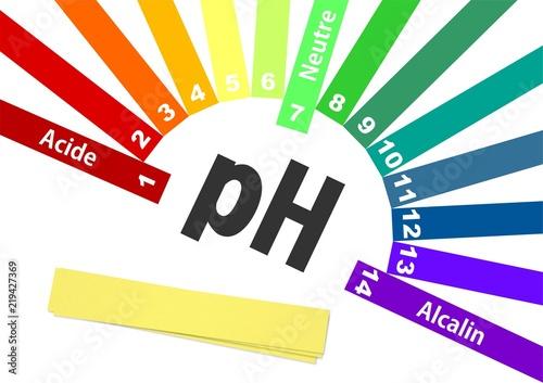 Photo échelle de ph en éventail, acide, neutre, alcalin avec papiers test