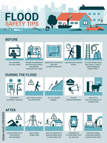 Fototapeta Flood safety tips
